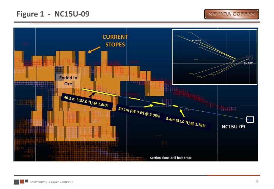 NC15U-09a